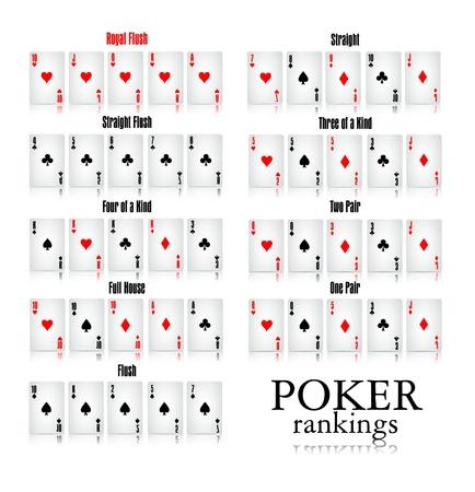 cartas de poker: Clasificación de Poker