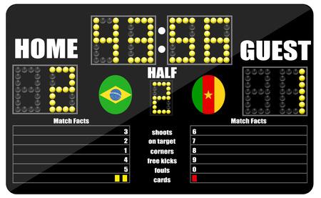score board: Soccer score board