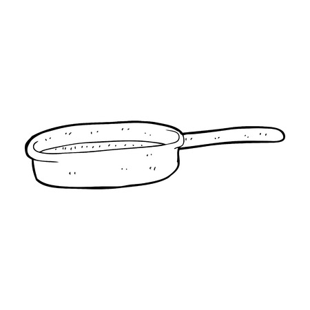 cartoon frying pan