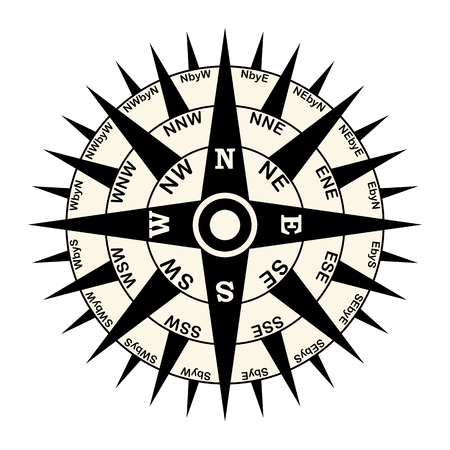 Kompassrose Kompassrose marine Navigation isoliert Hintergrund Vektor eps Standard-Bild - 87608250