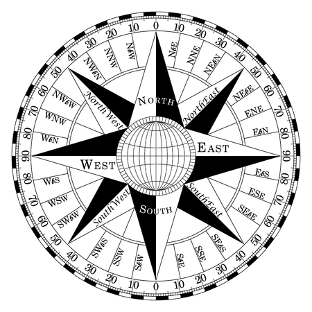 Compass rose for marine or nautical navigation on a white background.