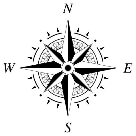 Rose des vents pour la navigation marine ou nautique