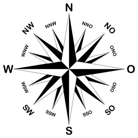 Compass rose vector with all detailed wind direction and German east description on an isolated white background.