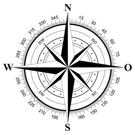 Compass rose vector with german east description on an isolated white background. Vetores