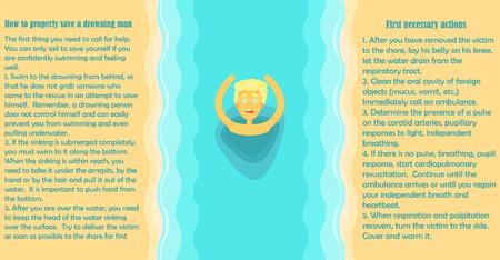 ビーチ、海、溺れていた人は助けを必要とします。については、規則を正しくプルする方法について水とを与える最初の援助から。休暇の状況。