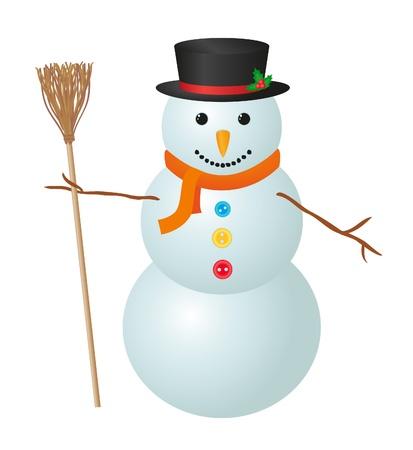 Snowman Çizim