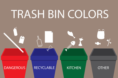 color separation: Trash bin colors code for waste separation.