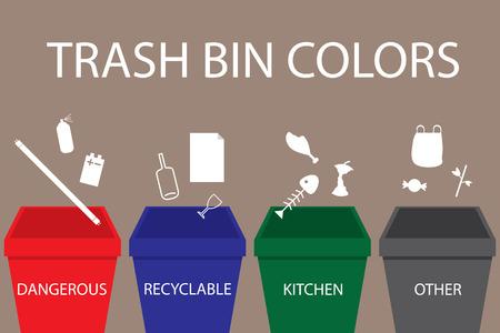 waste separation: Trash bin colors code for waste separation.