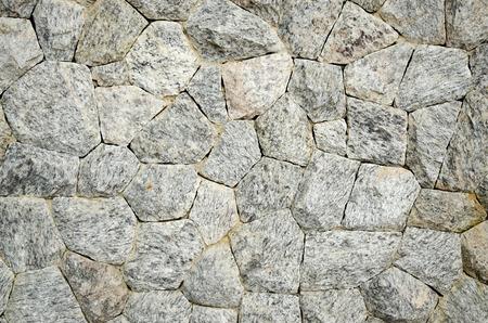 wall texture: Stone Wall Texture.