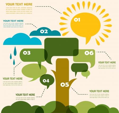 スピーチの泡から成っている太陽と木とエコ草原のインフォ グラフィック