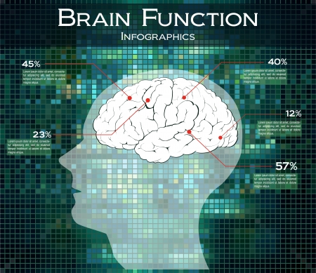 human brain function on technology background, infographics Vector