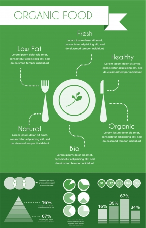 nutritional: organic food inforgaphics on green