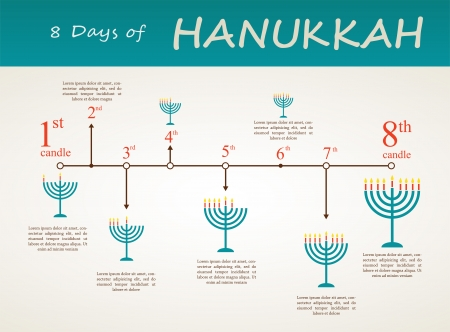 chanukah: hanukkah holiday timeline , 8 day infographics