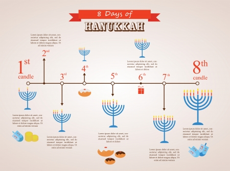 hanukkah holiday timeline , 8 day infographics Vector