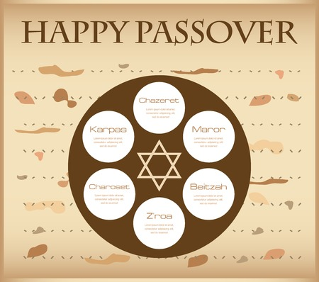 matza: passover plate infographics on matza background  holiday card