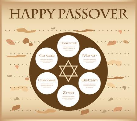 matza: passover plate infographics on matza background  holiday card
