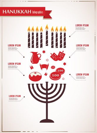 hanukkah: Infographics of famous symbols for the Jewish Holiday  Hanukkah Illustration