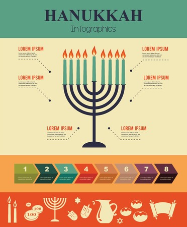 Infographics of famous symbols for the Jewish Holiday Hanukkah