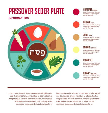 Pessach Seder flache Ikonen. glücklich jüdischen Feiertag Pessach Vektorgrafik