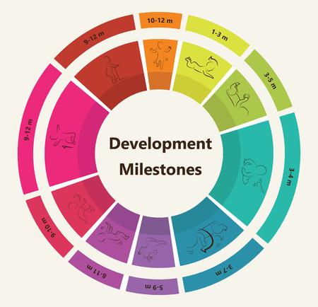 infancia: los niños vector pirámide de infografía. desarrollo infantil.