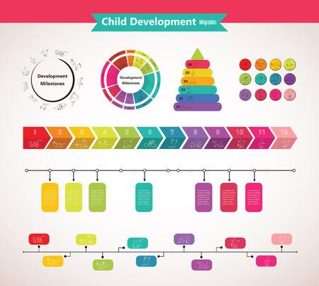 los niños vector pirámide de infografía. desarrollo infantil.