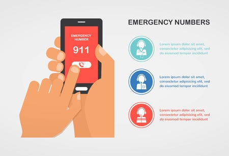 hand press: hand press emergency number 911 on a mobile phone calling for help.