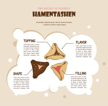hamantasch: infographics of perfect Hamantaschen for Jewish holiday Purim
