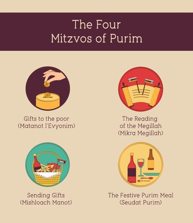 symbols of Jewish holiday purim. infographics design