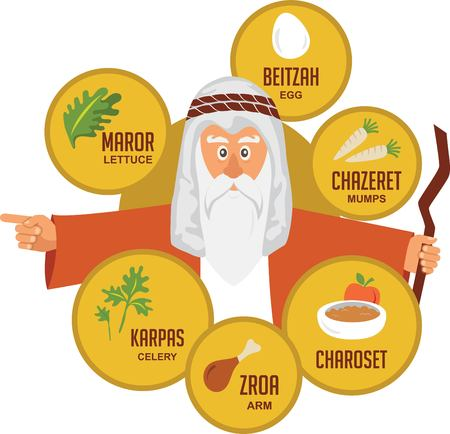 holiday food: Moses over traditional Passover food. Jewish holiday illustration
