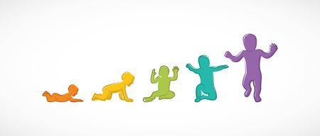 Baby Development Stages Mijlpalen Eerste Eén Jaar. Kindermijlpalen van eerste jaar