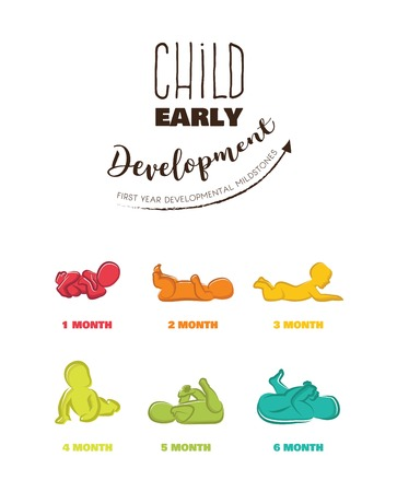 one child: Baby Development Stages Milestones First One Year . Child milestones of first year Illustration