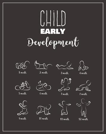 Etapas de desarrollo del bebé Primeros años. Hitos infantiles del primer año
