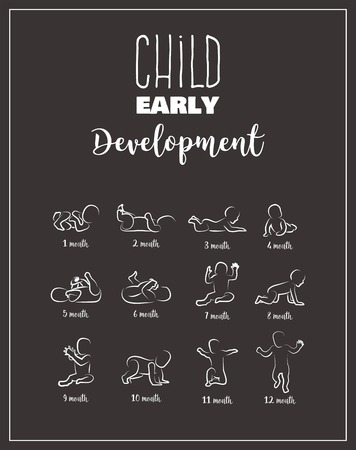 Baby Development Stages Milestones First One Year . Child milestones of first year Illustration