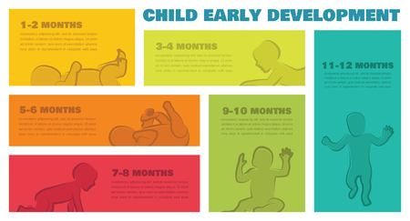 one child: Baby Development Stages Milestones First One Year, colorful infographics . Child milestones of first year