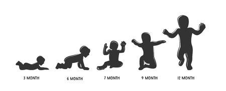 Icône de développement de bébé, stades de croissance de l'enfant. jalons pour les tout-petits de la première année.