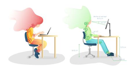 Ergonómico. Postura incorrecta y correcta de la columna vertebral sentado. Ilustración de corrección de espalda y postura saludable. Postura de escritorio de oficina. Curvatura de la columna al sentarse incorrectamente, buena posición cuando se trabaja en la computadora Ilustración de vector
