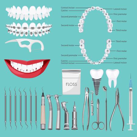 dentaire: Symboles de soins dentaires. Dents dentaire bouche de soins de santé établi avec le traitement de dentiste d'inspection isolé illustration vectorielle Illustration