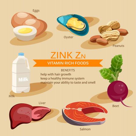 Zinc. Vitamins and minerals foods. Vector flat icons graphic design. Banner header illustration. Vectores