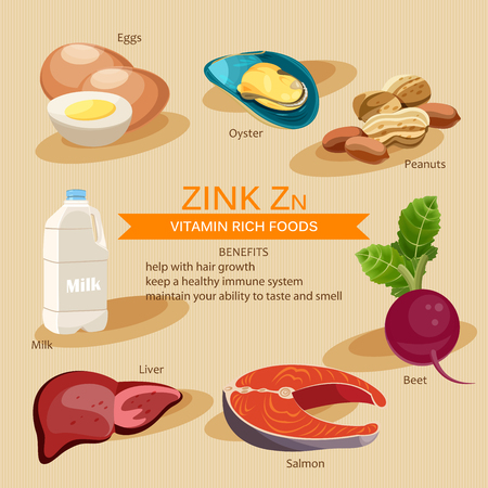 Zinc. Vitamins and minerals foods. Vector flat icons graphic design. Banner header illustration. Illustration