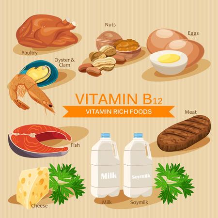 Groepen gezonde fruit, groenten, vlees, vis en zuivelproducten met specifieke vitamines. Vitamine B12.