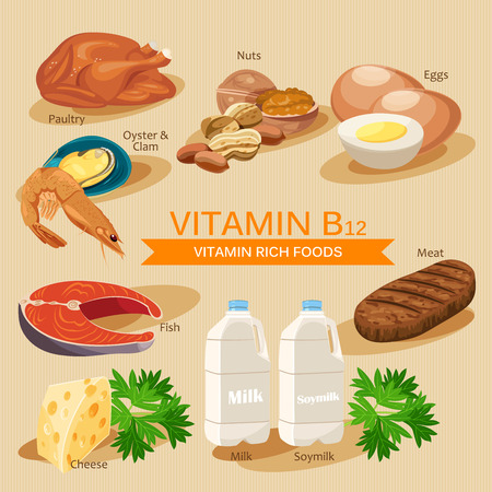 vitamins: Groups of healthy fruit, vegetables, meat, fish and dairy products containing specific vitamins. Vitamin B12.