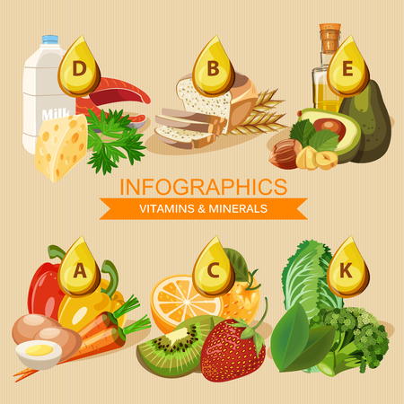 vitamins: Table of vitamins - set of food icons organized by content of vitamins Illustration