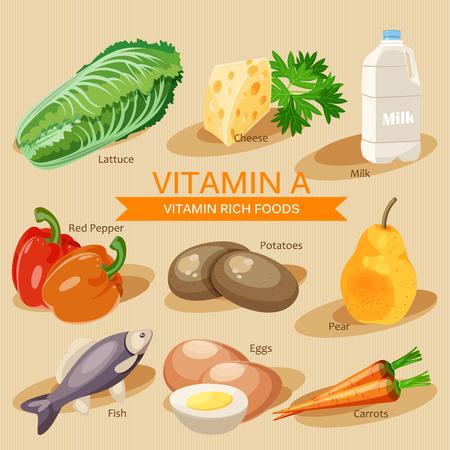 Groepen gezonde fruit, groenten, vlees, vis en zuivelproducten met specifieke vitamines. Vitamine A.