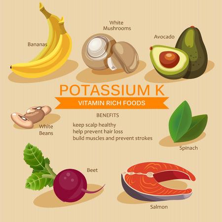 カリウム食品。ビタミンやミネラル食品イラストレーター。ビタミンが豊富な食品のベクトルを設定します。