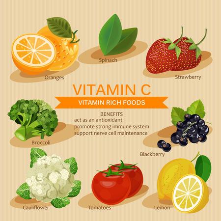 Vitamine und Mineralien Lebensmittel Illustration. Infografik Satz von Vitamin C und nützliche Produkte: Orange, Petersilie, Erdbeere, Zitrone, Spinat. Gesunde Lebensweise und Ernährung Vektor-Konzept.