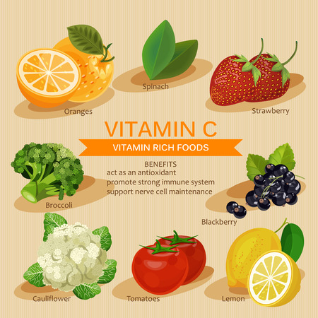 Vitamins and Minerals foods Illustration. Infographic set of vitamin C and useful products: orange, parsley, strawberry, lemon, spinach. Healthy lifestyle and diet vector concept. Çizim