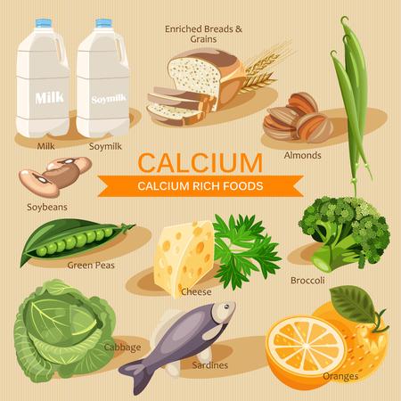Vitamine e Minerali alimenti Illustrazione. Vector set di alimenti ricchi di calcio. Calcio. Latte, latte di soia, broccoli, arance, semi di soia, sardine, yogurt, okra, spinaci, formaggio, fagiolini e altro Vettoriali