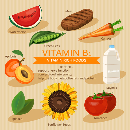 vitamins: Infographic set of vitamin B1 and useful products: spinach, carrot, meat, apricot, tomatoes, carrots, milk, watermelon, green peas. Healthy lifestyle and diet vector concept.