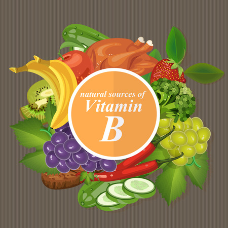 vitamins: Groups of healthy fruit, vegetables, meat, fish and dairy products containing specific vitamins. Vitamin B. Illustration