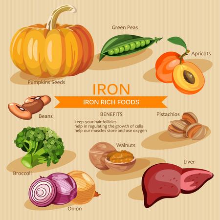 Vitaminen en mineralen voedsel Illustration. Vector set van vitamine rijk voedsel. Ijzer. Spinazie, pompoenpitten, groene erwten, abrikozen, broccoli, uien, rozijnen en amandelen
